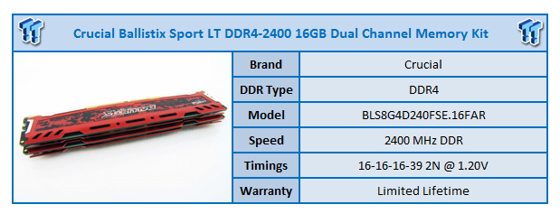 Crucial Ballistix Sport LT DDR4-2400 16GB RAM Kit Review