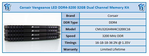 Corsair Vengeance LED DDR4-3200 32GB RAM Kit Review