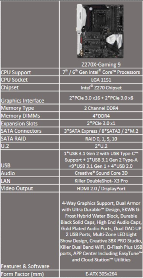 AORUS Z270X-Gaming 9 Motherboard Review