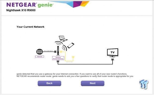 NETGEAR Nighthawk X10 AD7200 Smart Wi-Fi Router Review