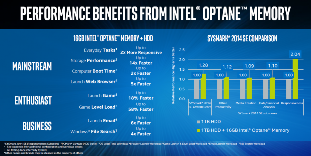 Intel Optane Memory: What It Is and Why It Matters