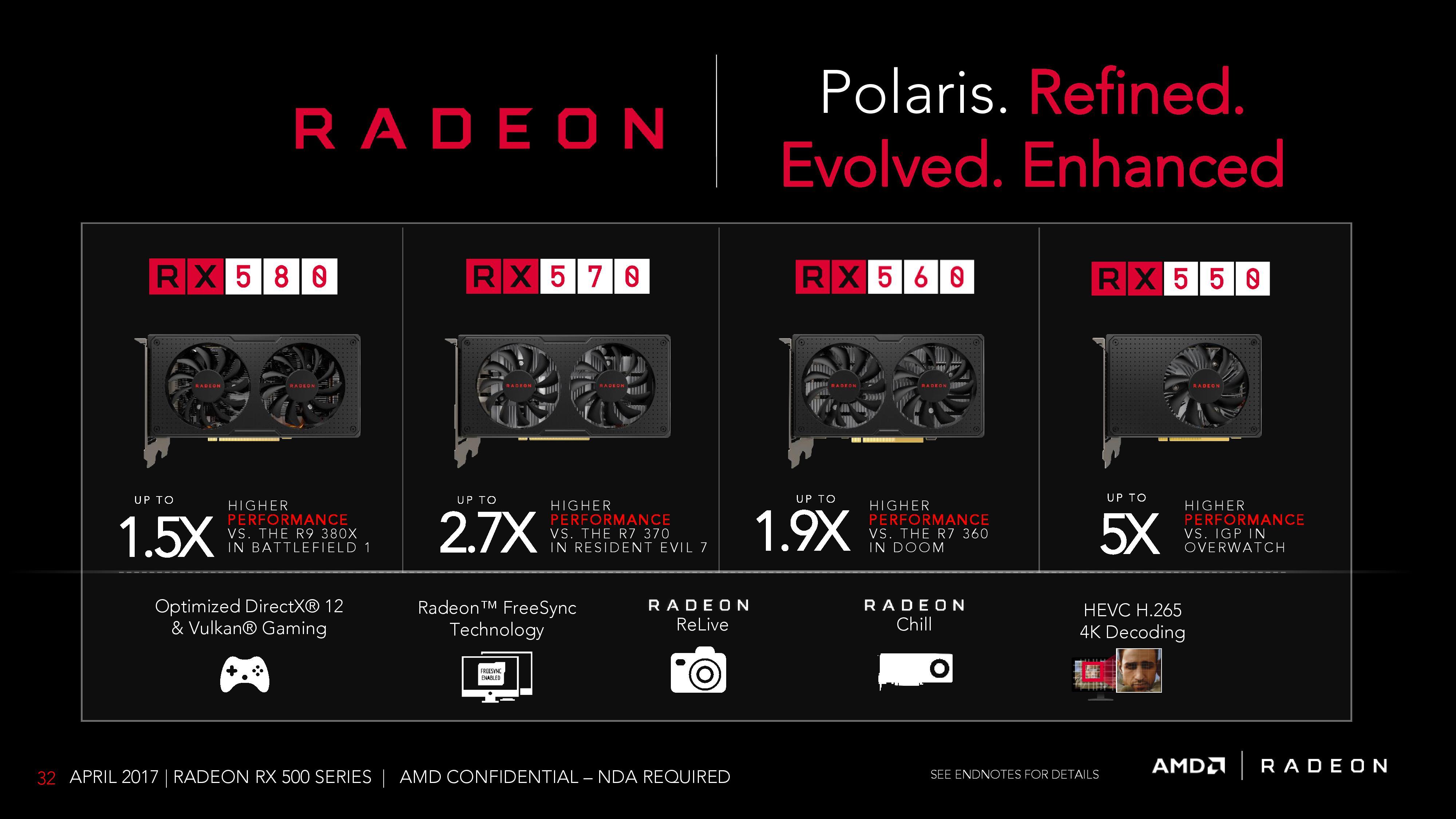 Polaris Evolved - AMD's Tease Before Vega Next Month