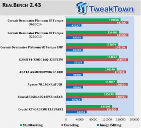 Corsair Dominator Platinum Torque DDR4-3200 RAM Review