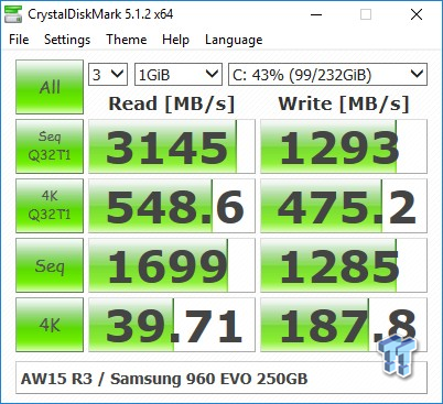 Alienware 15 R3 Laptop Storage Performance Investigation