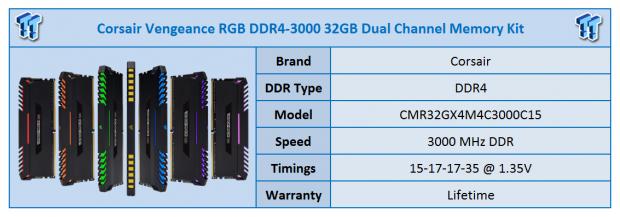 Corsair Vengeance RGB DDR4-3000 32GB Memory Kit Review
