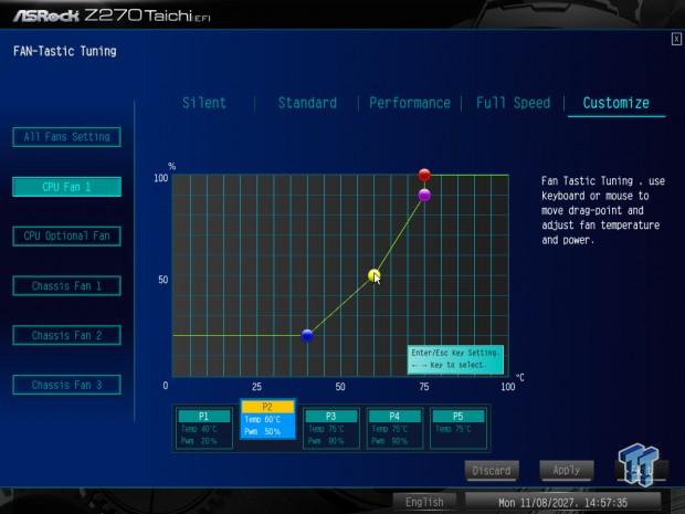 Fan Control Guide: Intel Z270 Motherboard Edition