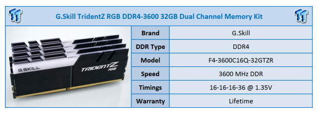 G SKILL TridentZ RGB DDR4-3600 32GB Memory Kit Review
