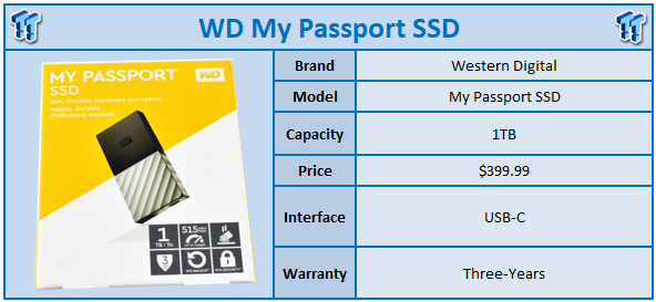 Western Digital My Passport SSD 1TB USB 3 1 Review