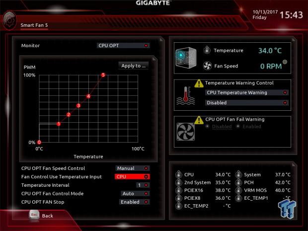 GIGABYTE Z370 AORUS Gaming 7 Motherboard Review
