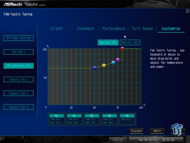 ASRock Z370 Taichi Motherboard Review