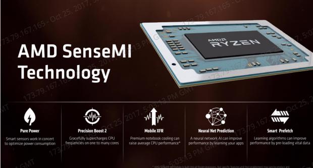 AMD launches Mobile Ryzen with Radeon Vega Graphics