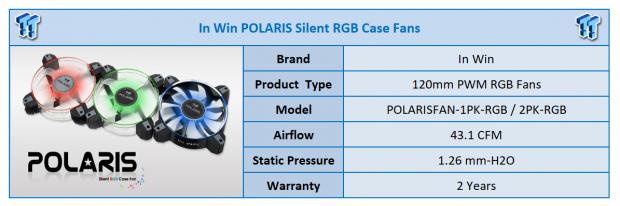 IN WIN POLARIS Silent RGB PWM Case Fan Review