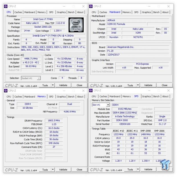 ADATA XPG Spectrix D40 RGB DDR4-3000 16GB Review