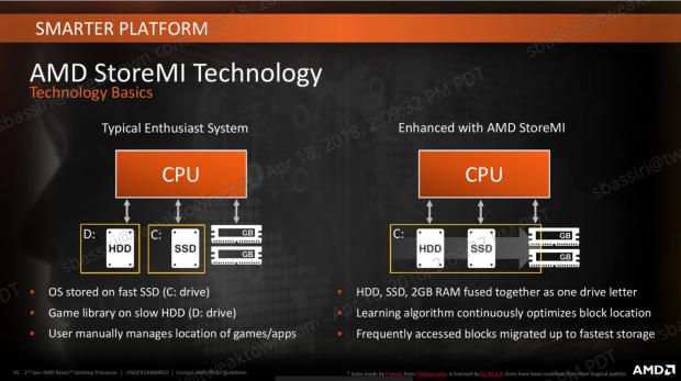 AMD Ryzen 7 2700X and Ryzen 5 2600X Review