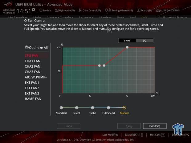 ASUS Crosshair VII Hero (AMD X470) Motherboard Review