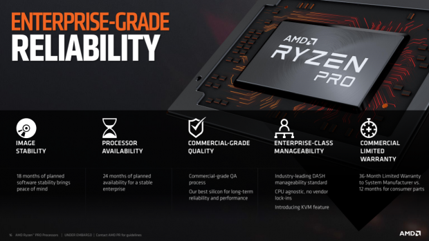 AMD Launches Ryzen Pro: Intel Xeon Competitor, Now With Vega