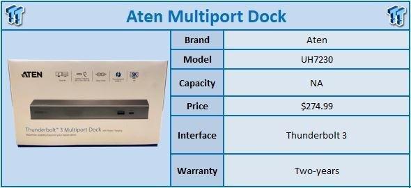 Aten Thunderbolt 3 Multiport Dock Review