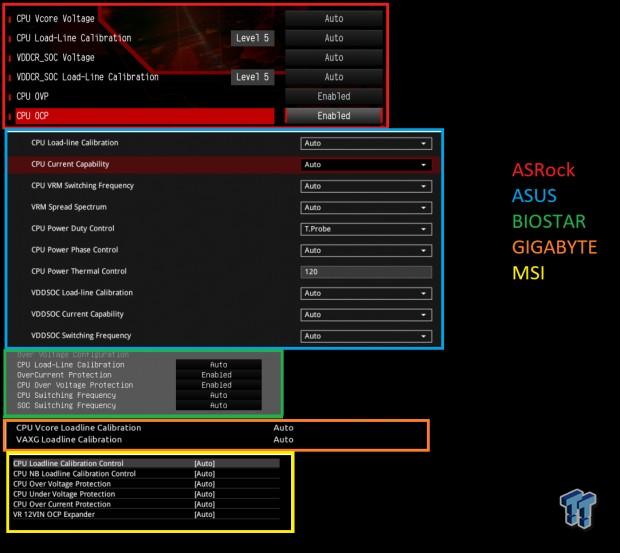 AMD Ryzen (2000-Series) Overclocking Guide