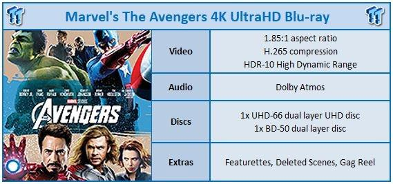 The Avengers 4K Ultra HD Blu-ray Review