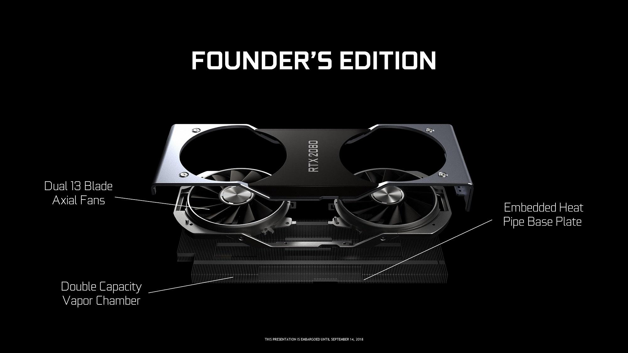 2080 ti founders edition reddit