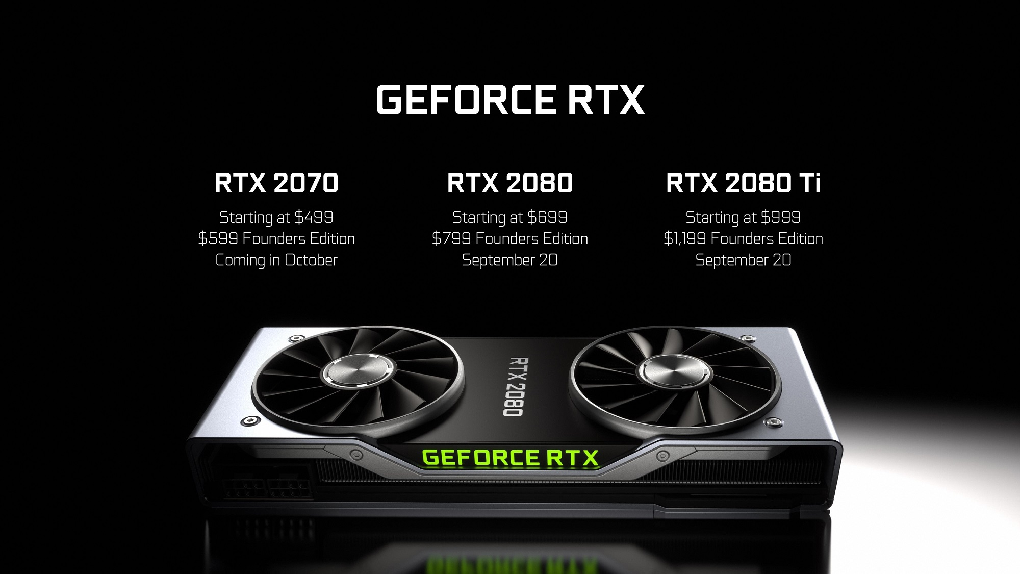 NVIDIA GeForce RTX 2080 Ti Review: No Seriously, Just Buy It