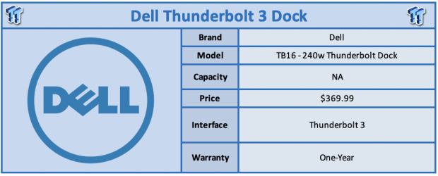 Dell Business Thunderbolt Dock Review