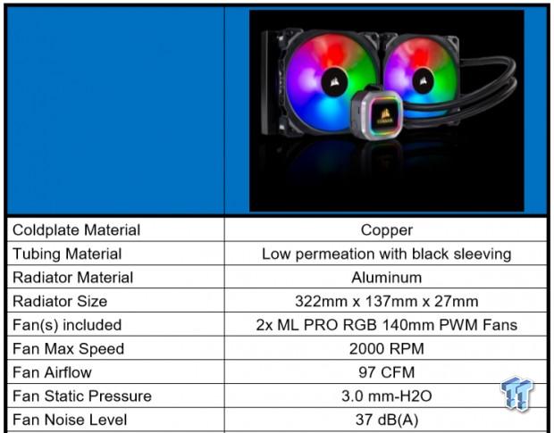 Corsair H115i RGB Platinum Liquid CPU Cooler Review