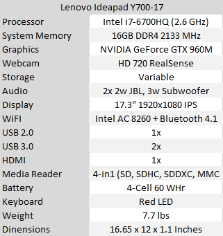 Best SSDs for Notebooks - A Two-Year Study