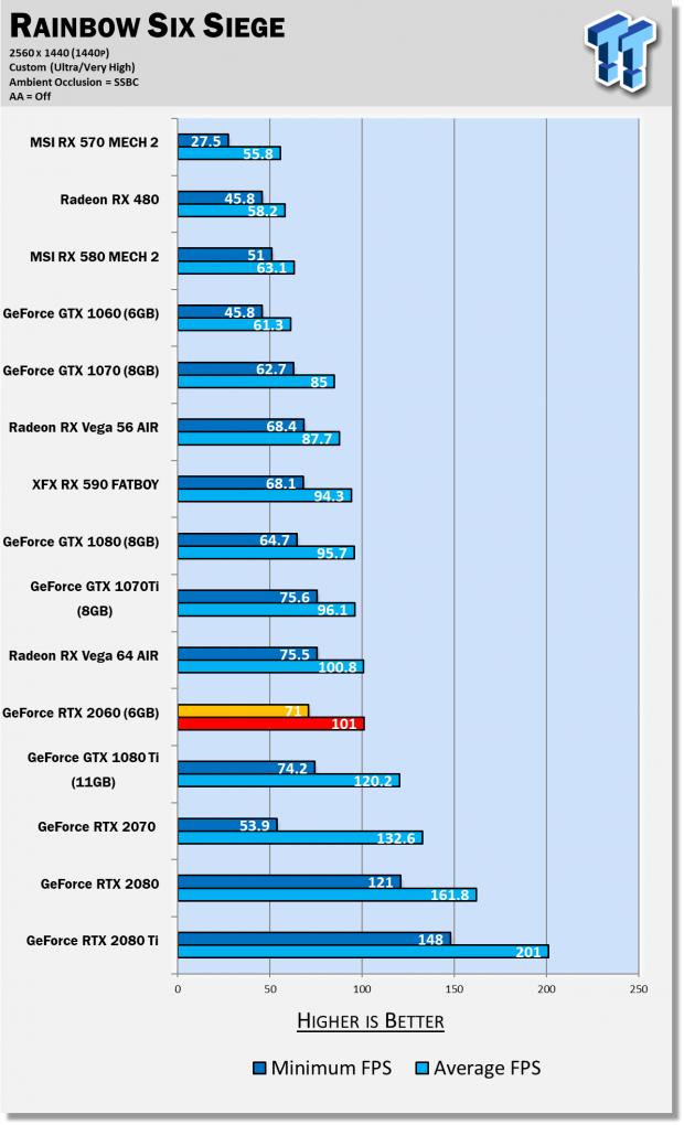 Rtx 2060 super vs gtx 1080
