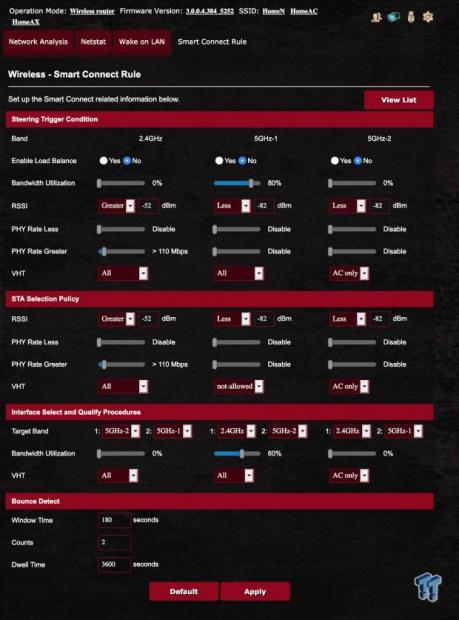 ASUS ROG Rapture AX11000 Wi-Fi 6 Router Review