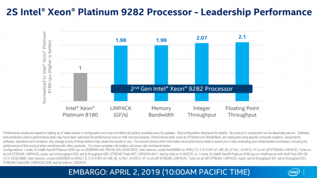Intel Launches Cascade Lake CPUs with up to 56 cores