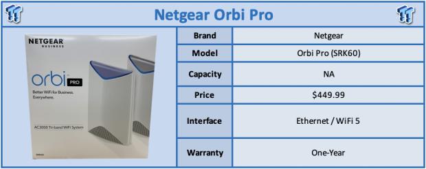 Netgear Orbi Pro SRK60 Review