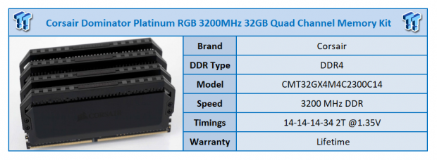 Corsair Dominator Platinum RGB DDR4-3200 32GB Kit Review
