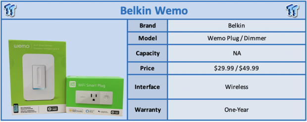 Belkin Wemo Smart Plug and Dimmer Review