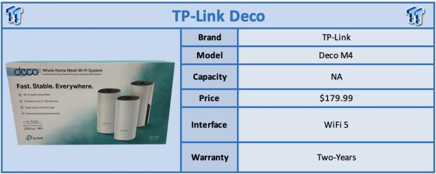 TPLink Deco M4 Mesh Wi-Fi Review