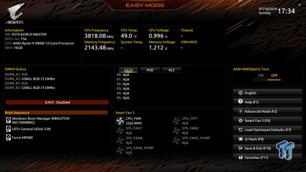 GIGABYTE X570 Aorus Master (AMD X570) Motherboard Review