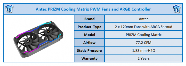 Antec PRIZM Cooling Matrix Review