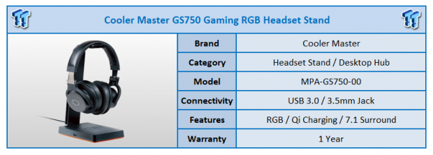 Cooler Master GS750 Gaming RGB Headset Stand Review