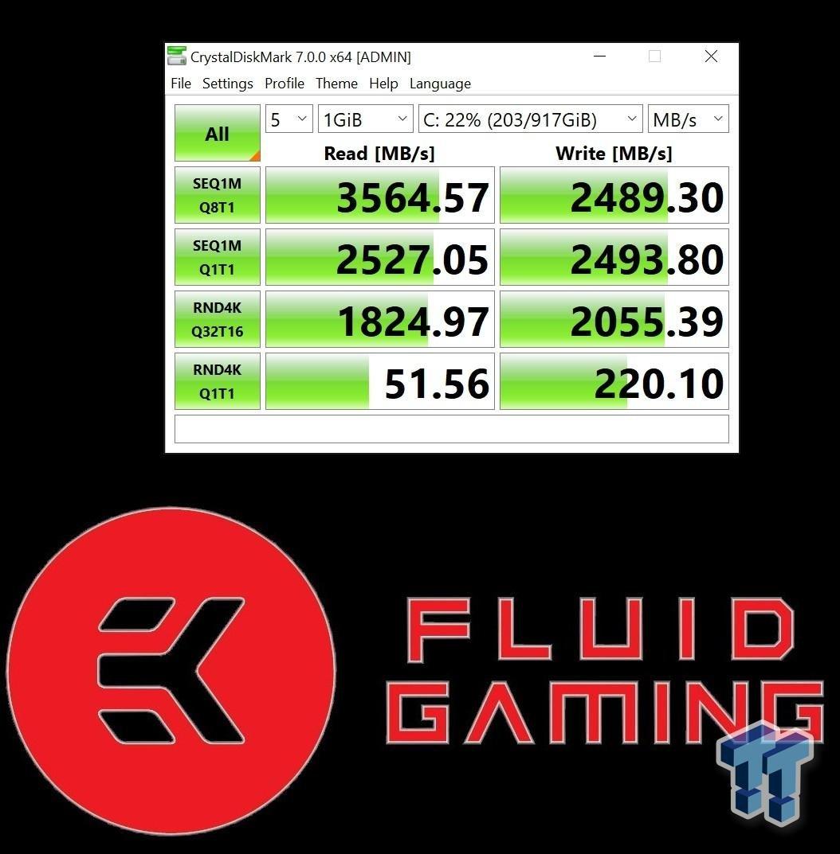 EK Fluid Gaming Vanquish 275-AG Liquid-Cooled Gaming PC Review 50 | TweakTown.com