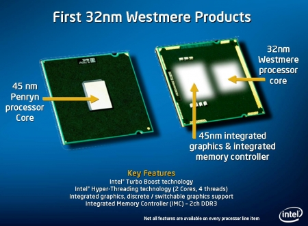 Intel 32nm right on schedule for Q4 09