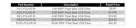 Active Media Products shows Polar Bear USB Drive