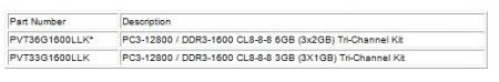Patriot Releases DDR3 1600MHz CL8 Tri Channel Kit