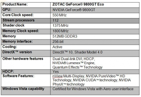Zotac Launches GeForce 9800GT Eco