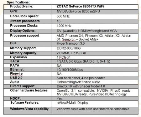 ZOTAC Unleashes Graphics Plus Mini-ITX Platform
