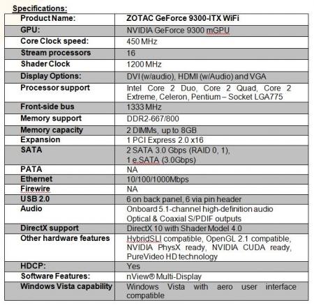Zotac High Performance Mini-ITX Platform