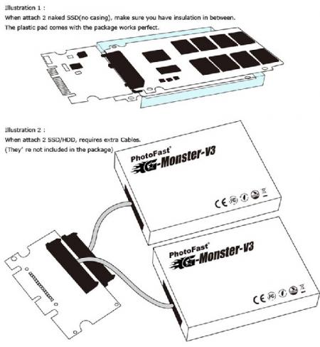 SuperFast G-Monster Simply Plug-n-Play RAID