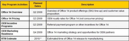 Microsoft Office 14 Details Emerge