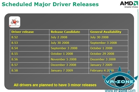 AMD system software roadmap disclosed
