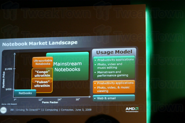 AMD Fusion Press Conference - The future is Fusion