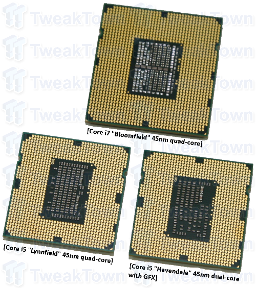 Intel Bloomfield vs. Lynnfield vs. Havendale size comparison